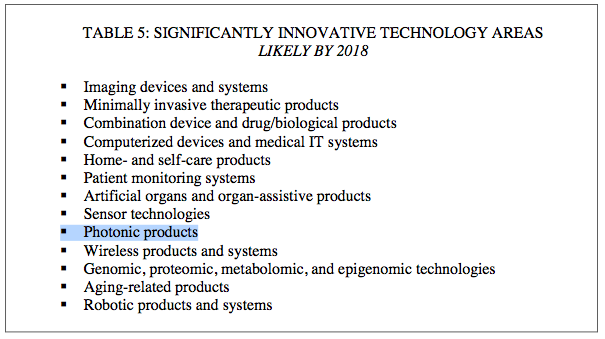 FDA significantly innovative technology areas likely by 2018