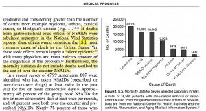 NEJM NSAID Deaths